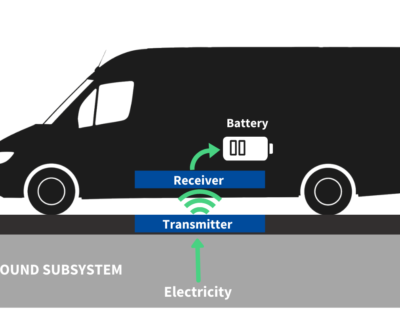 Wireless Charging for Light Commercial Vans to Launch in Edinburgh