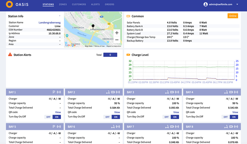 Mobility driven data platform