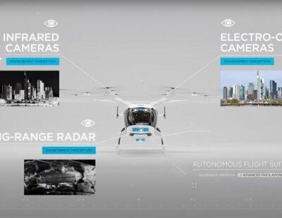 Autonomous Flight – Made in Germany!