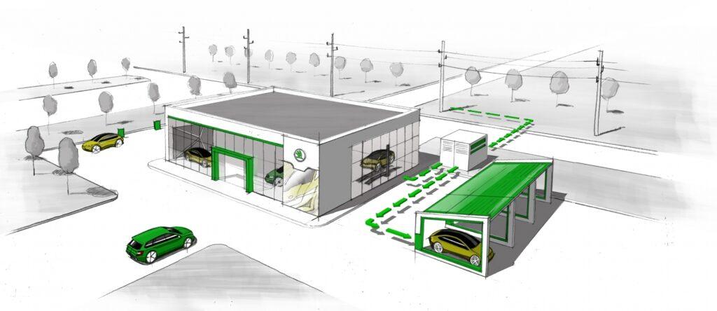 Škoda Second-Life Battery Hubs