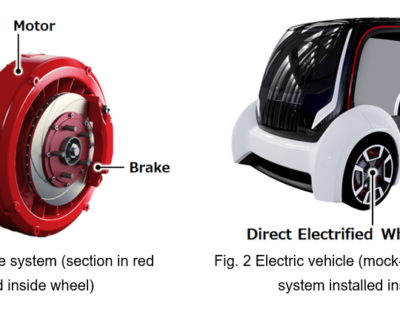Hitachi Develops Compact Direct-Drive System for EVs